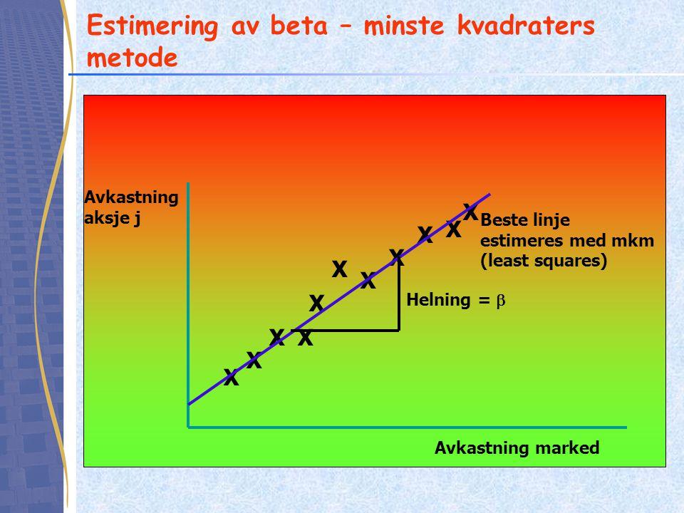 Estimering av beta – minste kvadraters metode Avkastning aksje j Avkastning marked X X X X X X X X X X X Beste linje estimeres med mkm (least squares) Helning = 