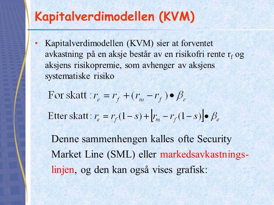 Kapitalverdimodellen (KVM) Kapitalverdimodellen (KVM) sier at forventet avkastning på en aksje består av en risikofri rente r f og aksjens risikopremi