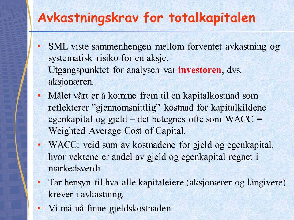 Avkastningskrav for totalkapitalen SML viste sammenhengen mellom forventet avkastning og systematisk risiko for en aksje. Utgangspunktet for analysen