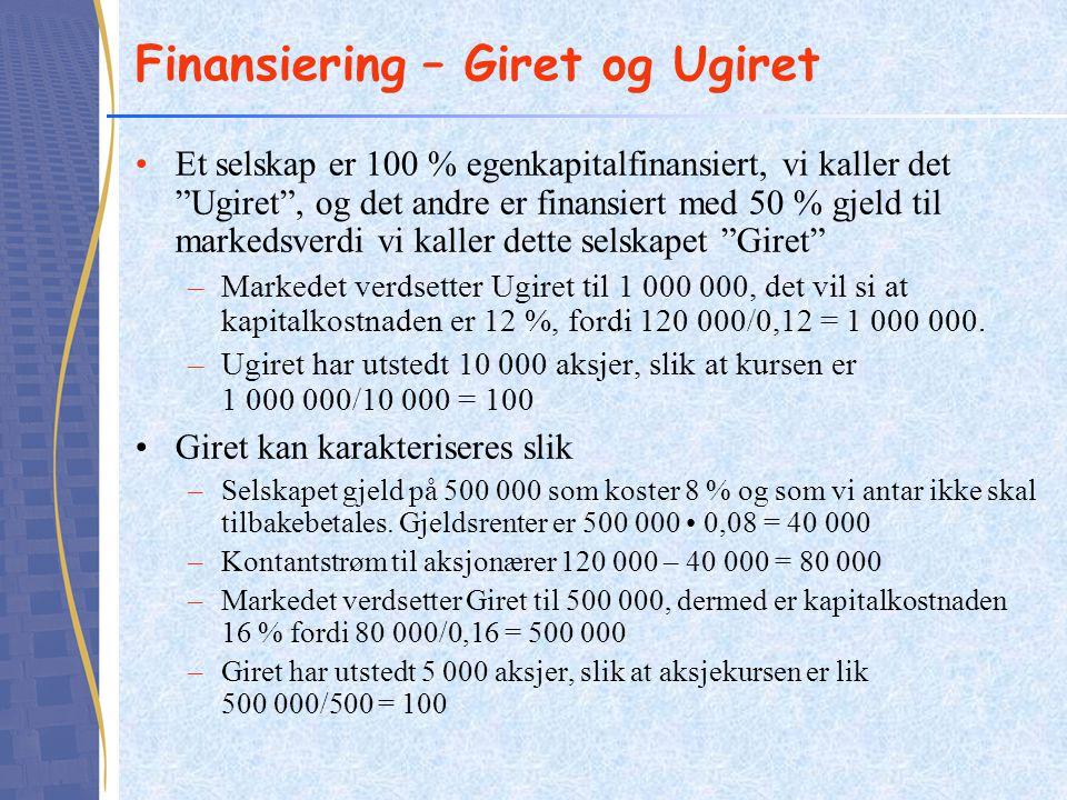 Finansiering – Giret og Ugiret Et selskap er 100 % egenkapitalfinansiert, vi kaller det Ugiret , og det andre er finansiert med 50 % gjeld til markedsverdi vi kaller dette selskapet Giret –Markedet verdsetter Ugiret til 1 000 000, det vil si at kapitalkostnaden er 12 %, fordi 120 000/0,12 = 1 000 000.