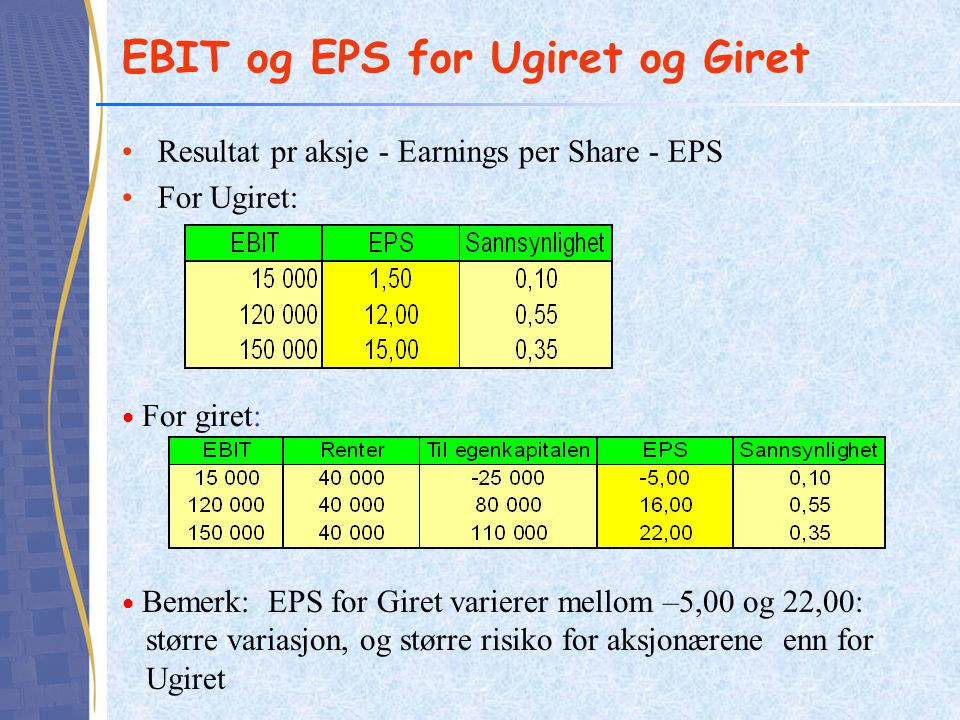 EBIT og EPS for Ugiret og Giret Resultat pr aksje - Earnings per Share - EPS For Ugiret: For giret: Bemerk: EPS for Giret varierer mellom –5,00 og 22,