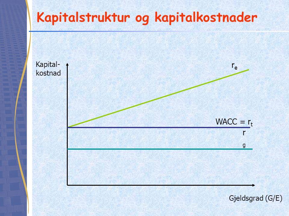 Kapital- kostnad Gjeldsgrad (G/E) rere WACC = r t rgrg Kapitalstruktur og kapitalkostnader