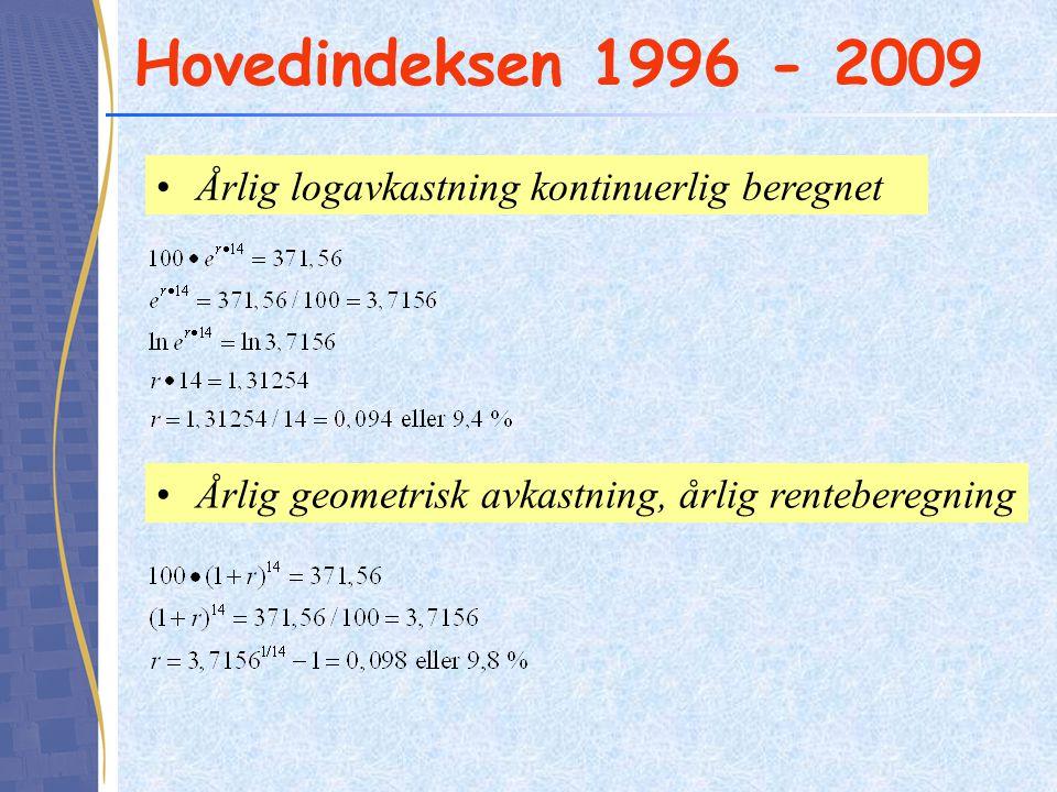 Årlig logavkastning kontinuerlig beregnet Årlig geometrisk avkastning, årlig renteberegning