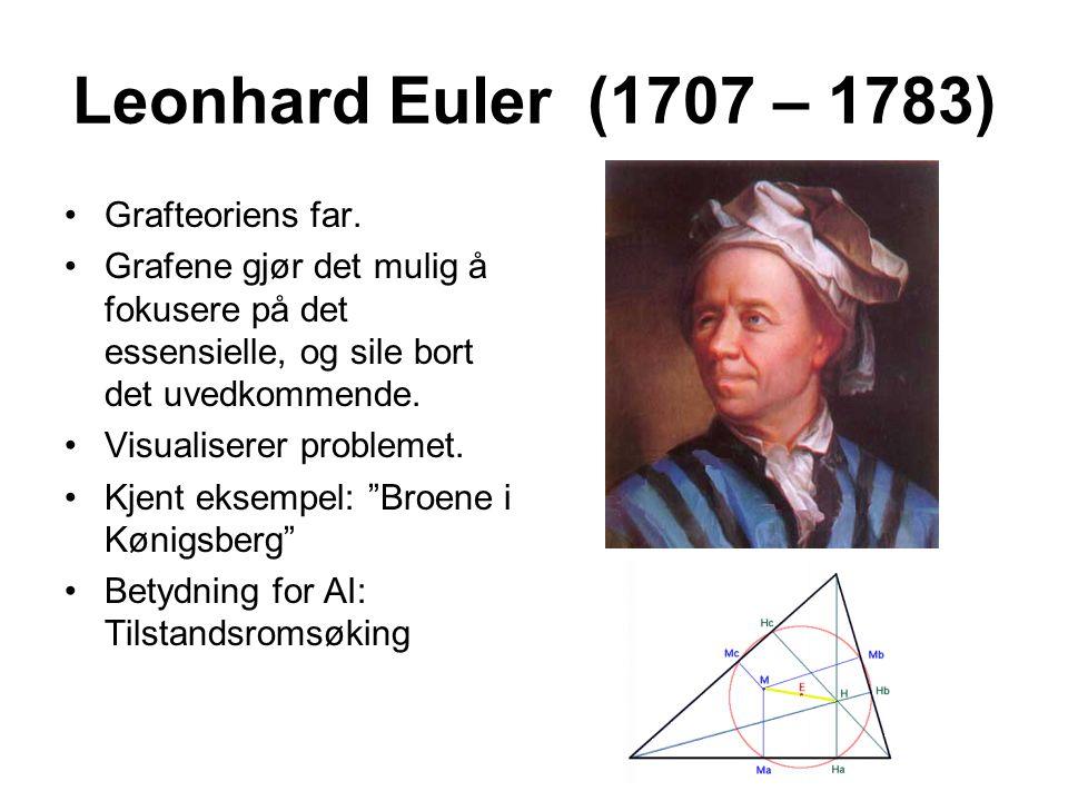 Leonhard Euler (1707 – 1783) Grafteoriens far. Grafene gjør det mulig å fokusere på det essensielle, og sile bort det uvedkommende. Visualiserer probl