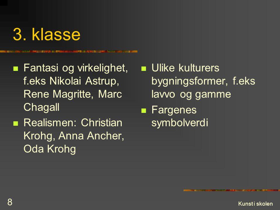 Kunst i skolen 8 3. klasse Fantasi og virkelighet, f.eks Nikolai Astrup, Rene Magritte, Marc Chagall Realismen: Christian Krohg, Anna Ancher, Oda Kroh