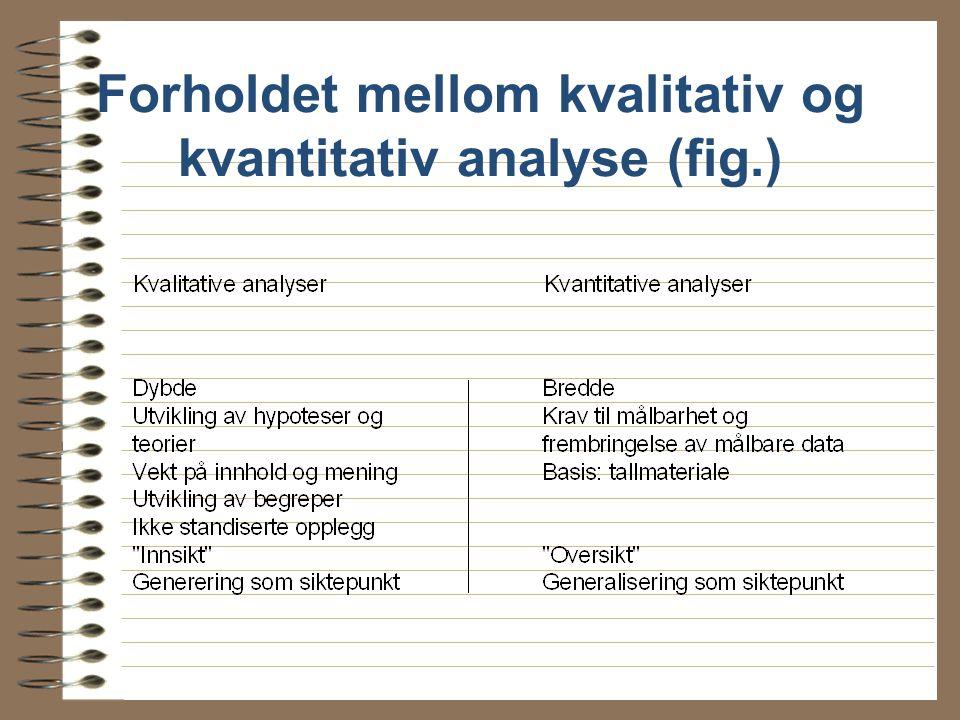 Forholdet mellom kvalitativ og kvantitativ analyse (fig.)