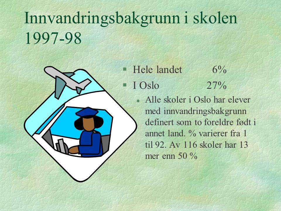 Innvandringsbakgrunn i skolen 1997-98 §Hele landet 6% §I Oslo27% l Alle skoler i Oslo har elever med innvandringsbakgrunn definert som to foreldre fød