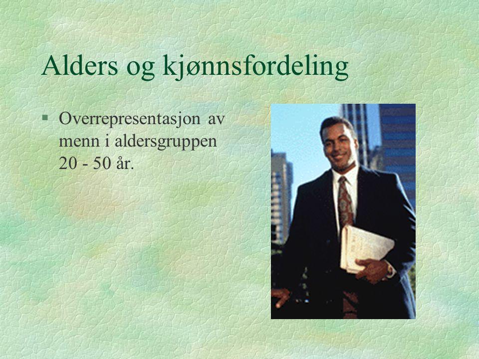 Sysselsetting §4 ganger så høy arbeidsledighet blant innvandrere fra Øst- Europa og den tredje verden som fra den norske befolkningen