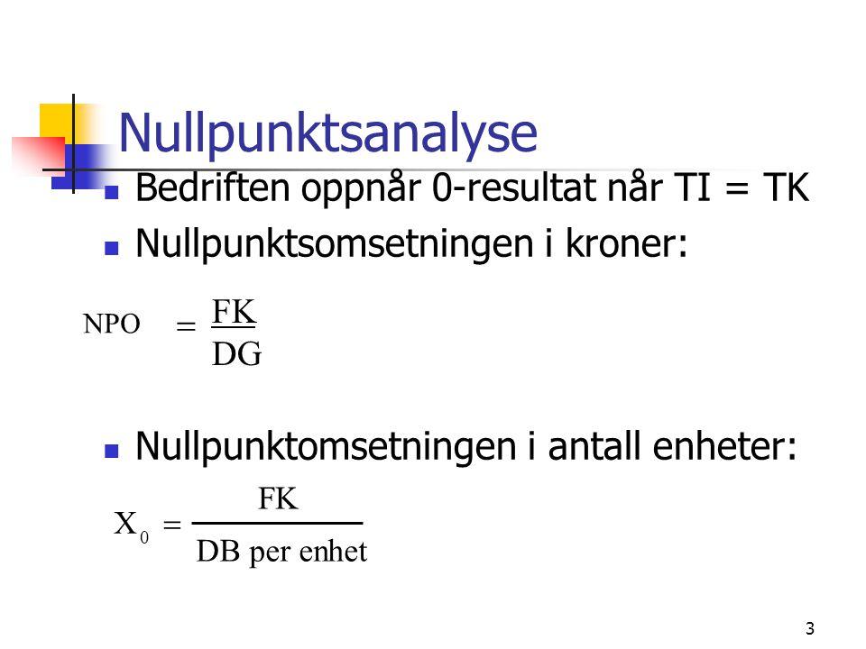 3 Nullpunktsanalyse Bedriften oppnår 0-resultat når TI = TK Nullpunktsomsetningen i kroner: Nullpunktomsetningen i antall enheter: NPO  FK DG X 0  F