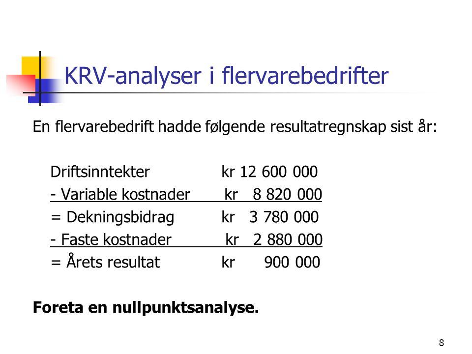 8 KRV-analyser i flervarebedrifter En flervarebedrift hadde følgende resultatregnskap sist år: Driftsinntekterkr 12 600 000 - Variable kostnader kr 8