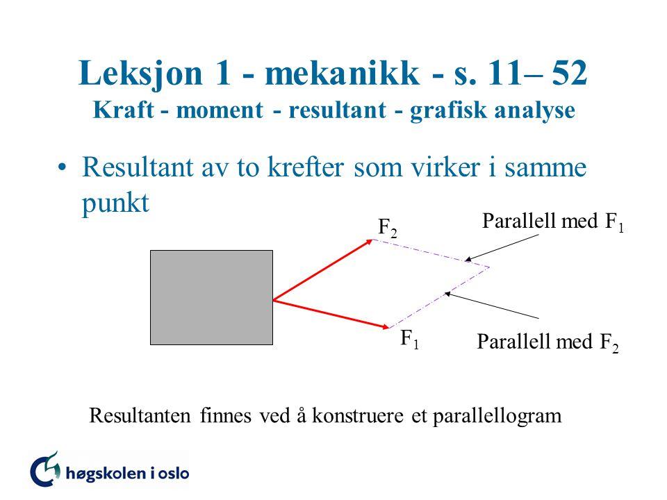 Leksjon 1 - mekanikk - s. 11– 52 Kraft - moment - resultant - grafisk analyse Resultant av to krefter som virker i samme punkt F1F1 F2F2 Resultanten f