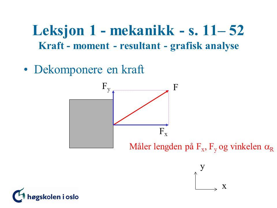 Leksjon 1 - mekanikk - s. 11– 52 Kraft - moment - resultant - grafisk analyse Dekomponere en kraft x y F FyFy FxFx Måler lengden på F x, F y og vinkel