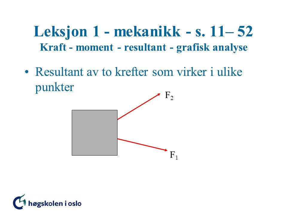 Leksjon 1 - mekanikk - s. 11– 52 Kraft - moment - resultant - grafisk analyse Resultant av to krefter som virker i ulike punkter F1F1 F2F2