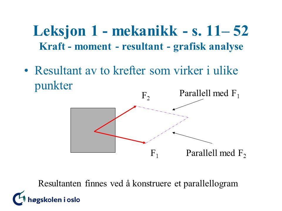 Leksjon 1 - mekanikk - s. 11– 52 Kraft - moment - resultant - grafisk analyse Resultant av to krefter som virker i ulike punkter F1F1 F2F2 Resultanten