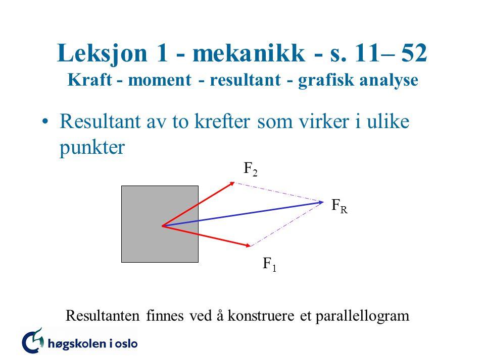 Leksjon 1 - mekanikk - s. 11– 52 Kraft - moment - resultant - grafisk analyse Resultant av to krefter som virker i ulike punkter F1F1 F2F2 FRFR Result