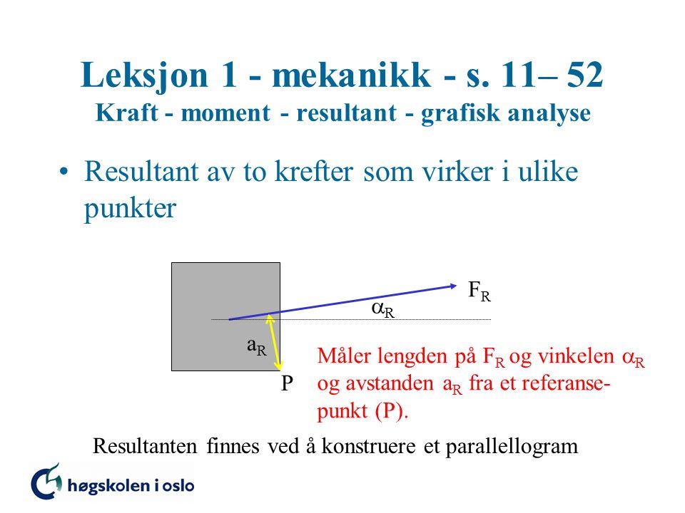 Leksjon 1 - mekanikk - s. 11– 52 Kraft - moment - resultant - grafisk analyse Resultant av to krefter som virker i ulike punkter FRFR P aRaR RR Resu