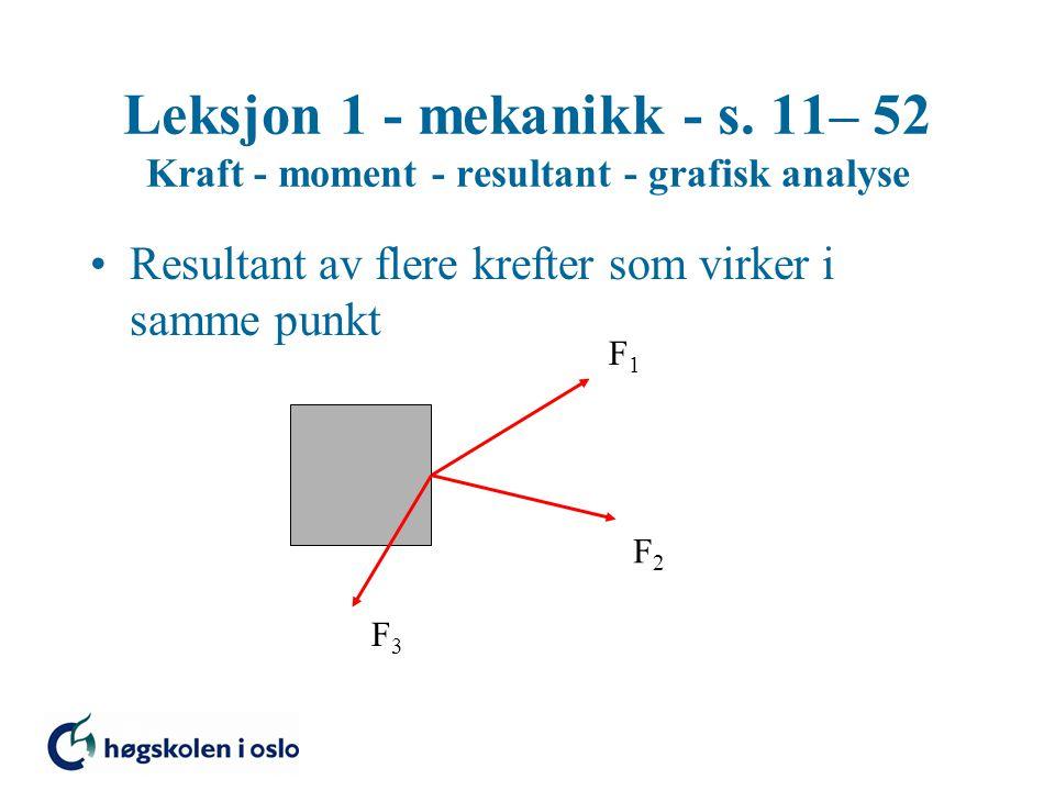 Leksjon 1 - mekanikk - s. 11– 52 Kraft - moment - resultant - grafisk analyse Resultant av flere krefter som virker i samme punkt F1F1 F2F2 F3F3