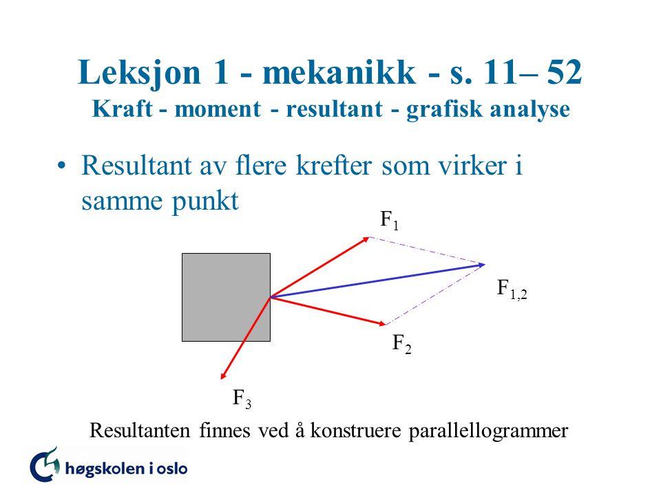 Leksjon 1 - mekanikk - s. 11– 52 Kraft - moment - resultant - grafisk analyse Resultant av flere krefter som virker i samme punkt F1F1 F2F2 F 1,2 F3F3