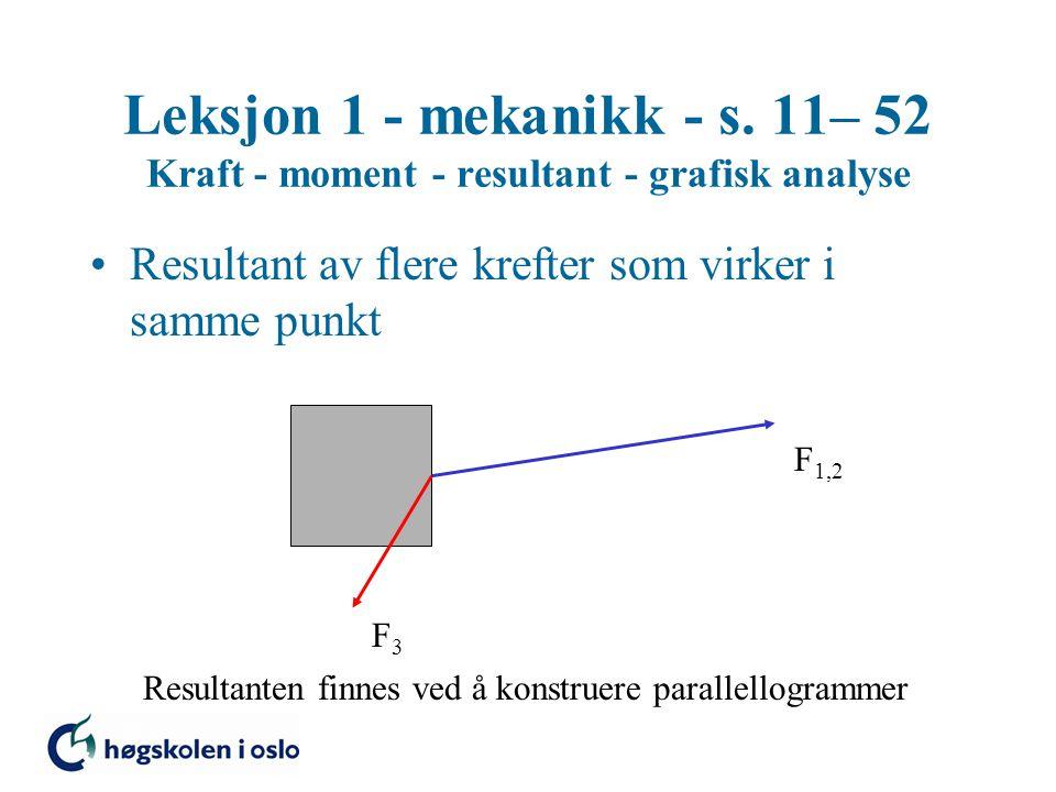 Leksjon 1 - mekanikk - s. 11– 52 Kraft - moment - resultant - grafisk analyse Resultant av flere krefter som virker i samme punkt F 1,2 F3F3 Resultant