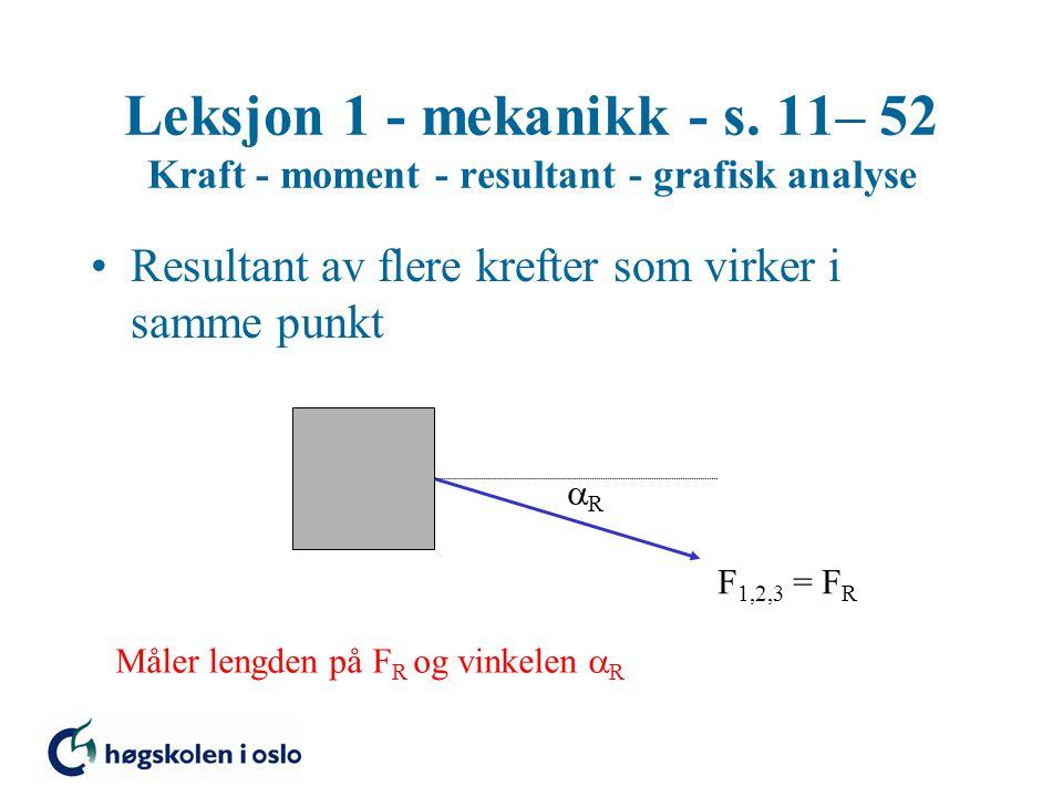 Leksjon 1 - mekanikk - s. 11– 52 Kraft - moment - resultant - grafisk analyse Resultant av flere krefter som virker i samme punkt F 1,2,3 = F R RR M