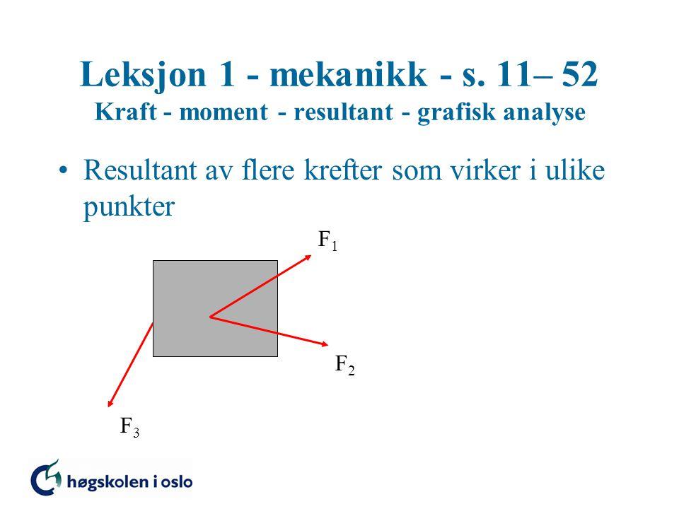 Leksjon 1 - mekanikk - s. 11– 52 Kraft - moment - resultant - grafisk analyse Resultant av flere krefter som virker i ulike punkter F1F1 F2F2 F3F3