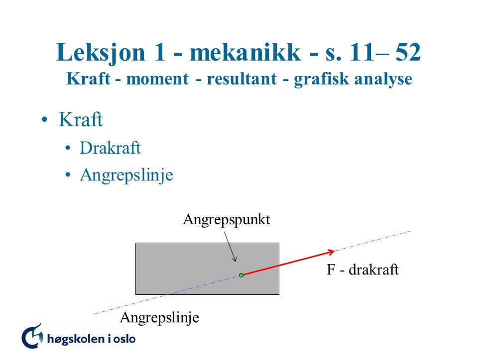 Leksjon 1 - mekanikk - s. 11– 52 Kraft - moment - resultant - grafisk analyse Kraft Drakraft Angrepslinje F - drakraft Angrepslinje Angrepspunkt