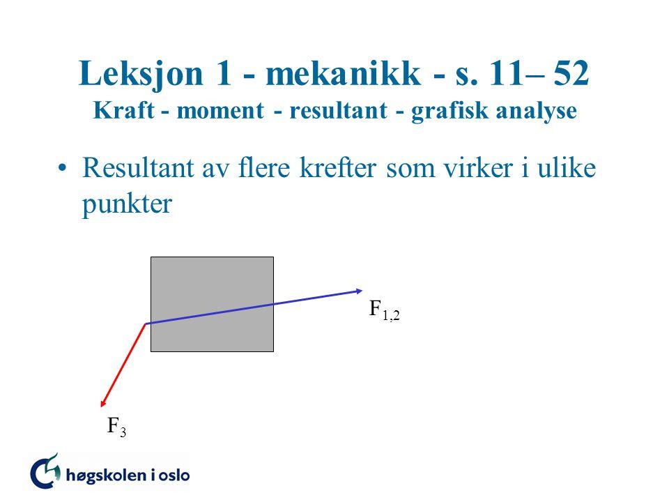 Leksjon 1 - mekanikk - s. 11– 52 Kraft - moment - resultant - grafisk analyse Resultant av flere krefter som virker i ulike punkter F3F3 F 1,2