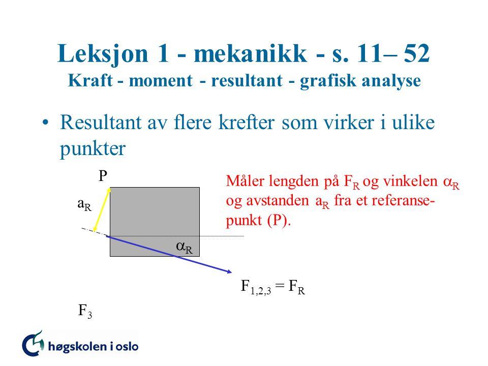 Leksjon 1 - mekanikk - s. 11– 52 Kraft - moment - resultant - grafisk analyse Resultant av flere krefter som virker i ulike punkter F3F3 F 1,2,3 = F R