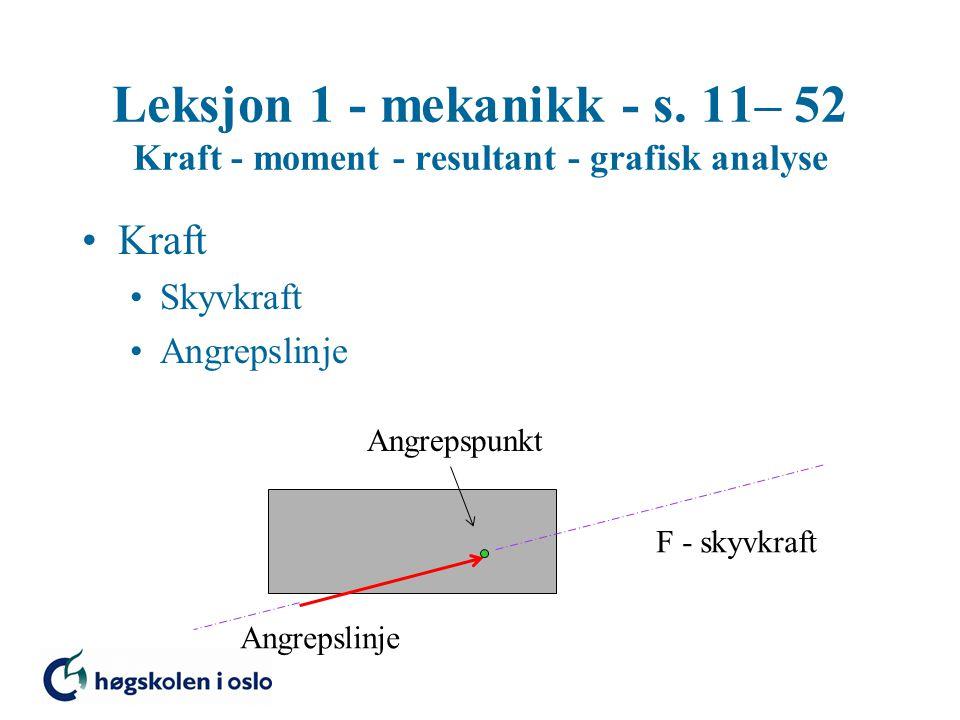 Leksjon 1 - mekanikk - s. 11– 52 Kraft - moment - resultant - grafisk analyse Kraft Skyvkraft Angrepslinje F - skyvkraft Angrepslinje Angrepspunkt
