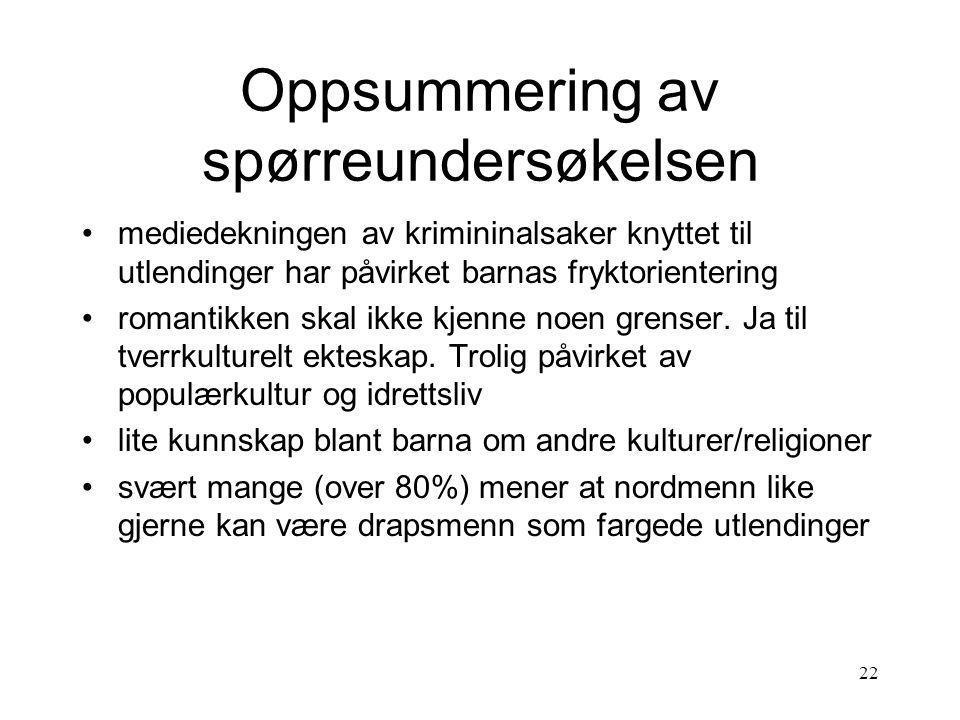 21 om Arne Myrdal og FMI om å forby Arne Myrdals møter mengden rasisme blant jevnaldrende tror du det blir mer rasisme? lærers engasjement på skolen: