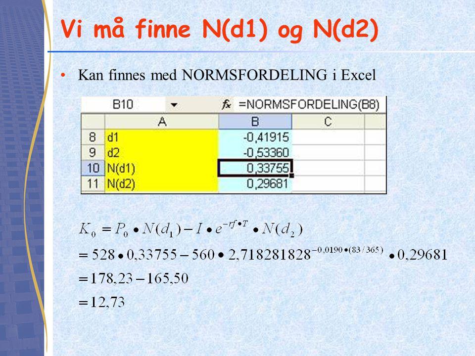 Vi må finne N(d1) og N(d2) Kan finnes med NORMSFORDELING i Excel