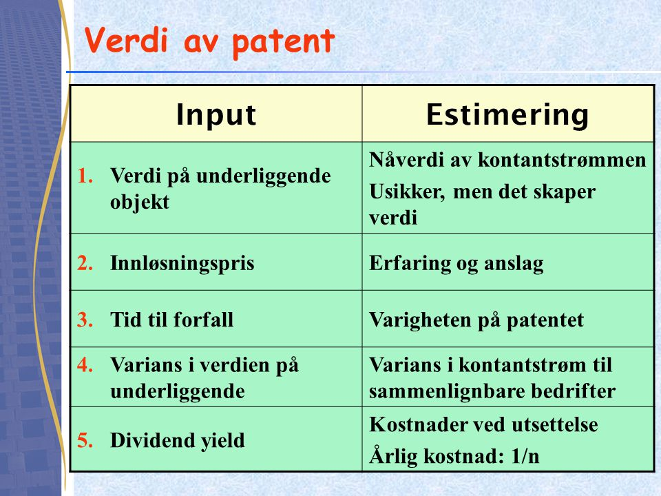 Verdi av patent InputEstimering 1.Verdi på underliggende objekt Nåverdi av kontantstrømmen Usikker, men det skaper verdi 2.InnløsningsprisErfaring og