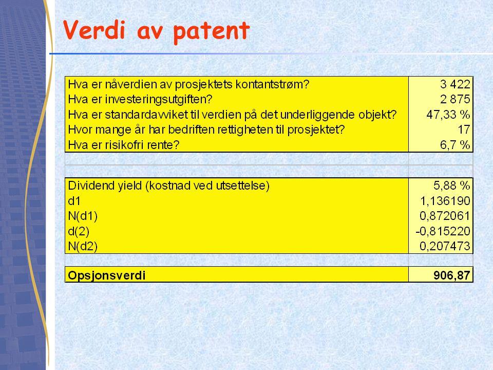 Verdi av patent