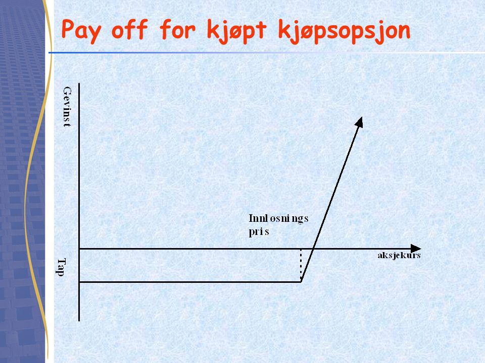 Pay off for kjøpt kjøpsopsjon