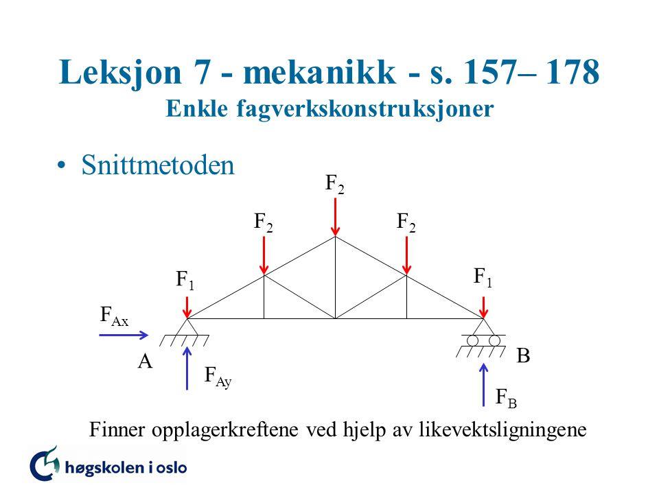 Leksjon 7 - mekanikk - s. 157– 178 Enkle fagverkskonstruksjoner Snittmetoden A B F1F1 F1F1 F2F2 F2F2 F Ax F Ay FBFB F2F2 Finner opplagerkreftene ved h