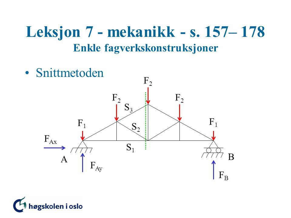 Leksjon 7 - mekanikk - s. 157– 178 Enkle fagverkskonstruksjoner Snittmetoden A B F1F1 F1F1 F2F2 F2F2 F Ax F Ay FBFB F2F2 S1S1 S2S2 S3S3