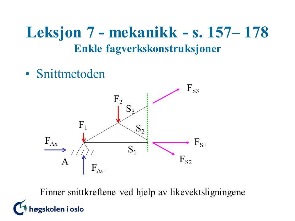 Leksjon 7 - mekanikk - s. 157– 178 Enkle fagverkskonstruksjoner Snittmetoden A F1F1 F2F2 F Ax F Ay S1S1 S2S2 S3S3 F S1 F S3 F S2 Finner snittkreftene