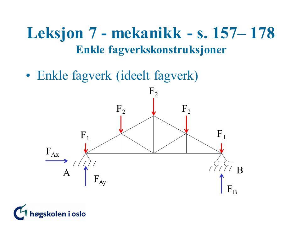 Leksjon 7 - mekanikk - s. 157– 178 Enkle fagverkskonstruksjoner Enkle fagverk (ideelt fagverk) A B F1F1 F1F1 F2F2 F2F2 F2F2 F Ax F Ay FBFB