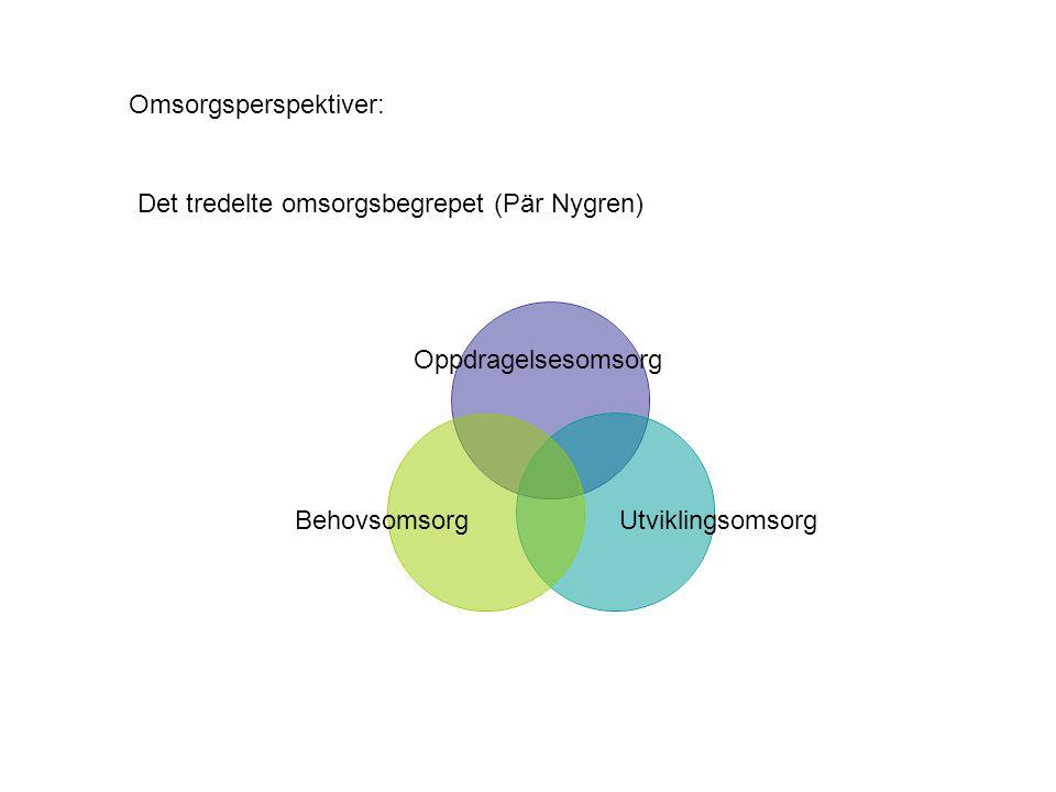 Omsorgsperspektiver: Det tredelte omsorgsbegrepet (Pär Nygren) Oppdragelsesomsorg UtviklingsomsorgBehovsomsorg