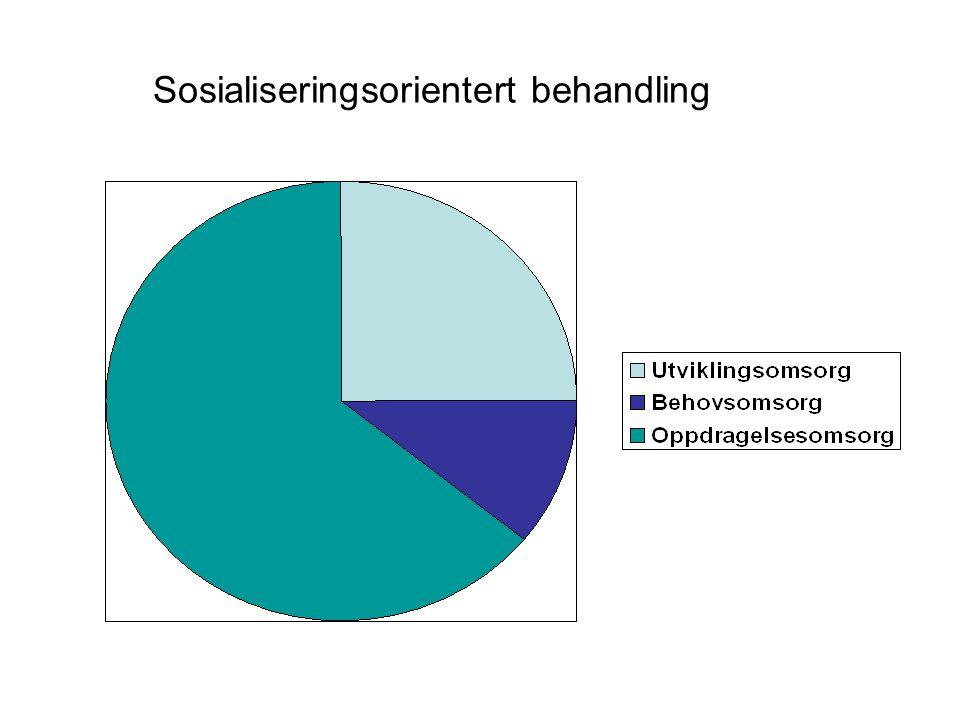 Sosialiseringsorientert behandling