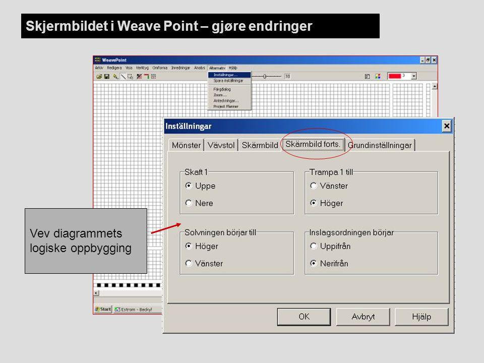 Skjermbildet i Weave Point – gjøre endringer Vev diagrammets logiske oppbygging