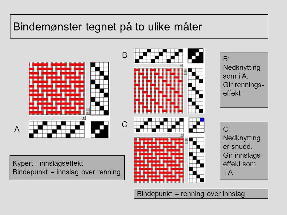Bindemønster tegnet på to ulike måter Kypert - innslagseffekt Bindepunkt = innslag over renning Bindepunkt = renning over innslag B: Nedknytting som i