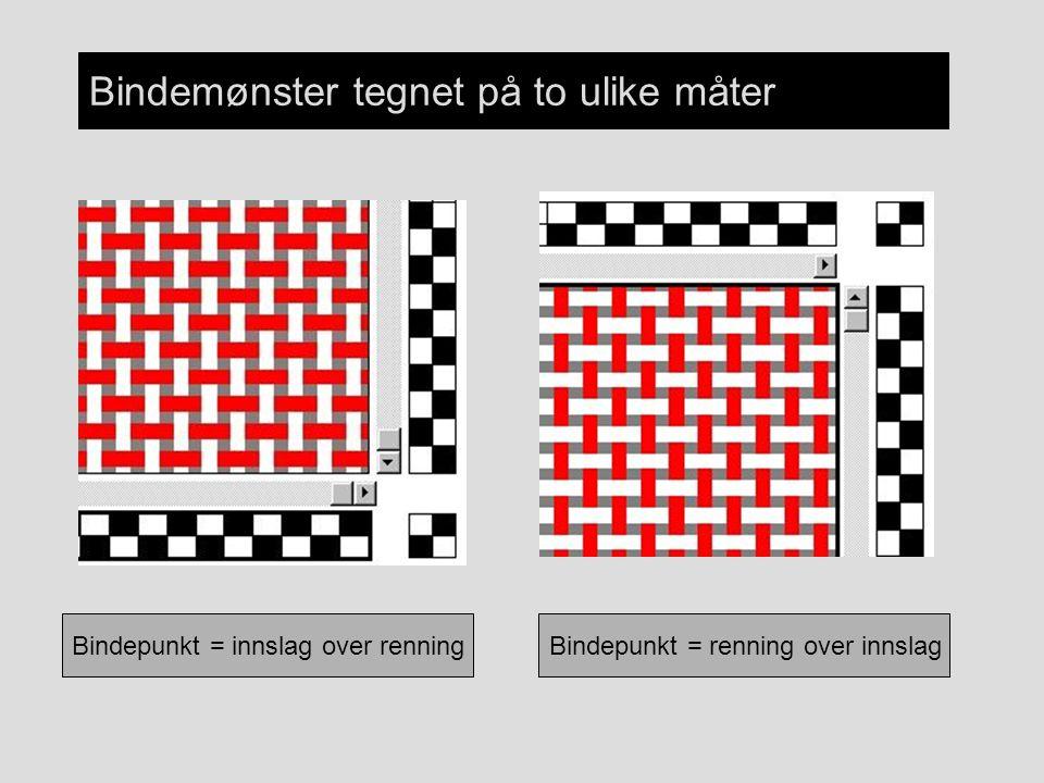 Bindepunkt = innslag over renningBindepunkt = renning over innslag Bindemønster tegnet på to ulike måter