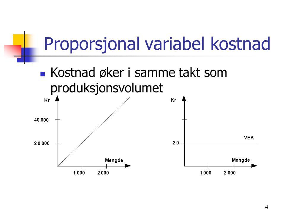 4 Proporsjonal variabel kostnad Kostnad øker i samme takt som produksjonsvolumet 40.000 20.000 20001 Mengde Kr 20 12000 Mengde Kr VEK