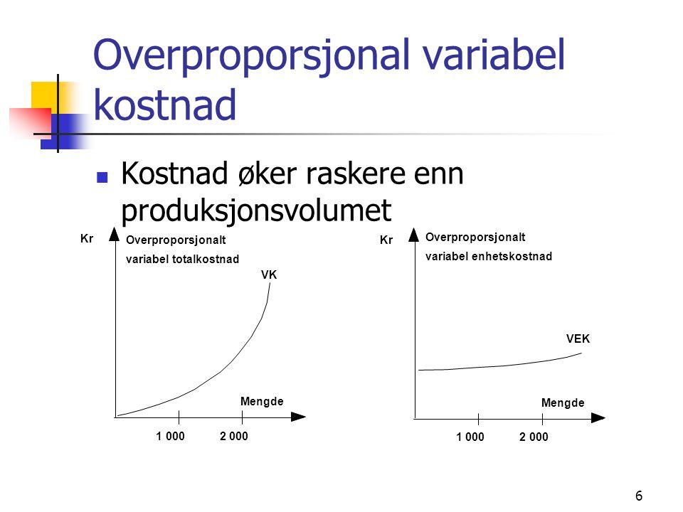 6 Overproporsjonal variabel kostnad Kostnad øker raskere enn produksjonsvolumet 20001 Mengde Kr VK Overproporsjonalt variabel totalkostnad 20001 Mengd