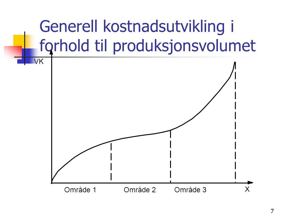 7 Generell kostnadsutvikling i forhold til produksjonsvolumet Område 1Område 2Område 3 VK X