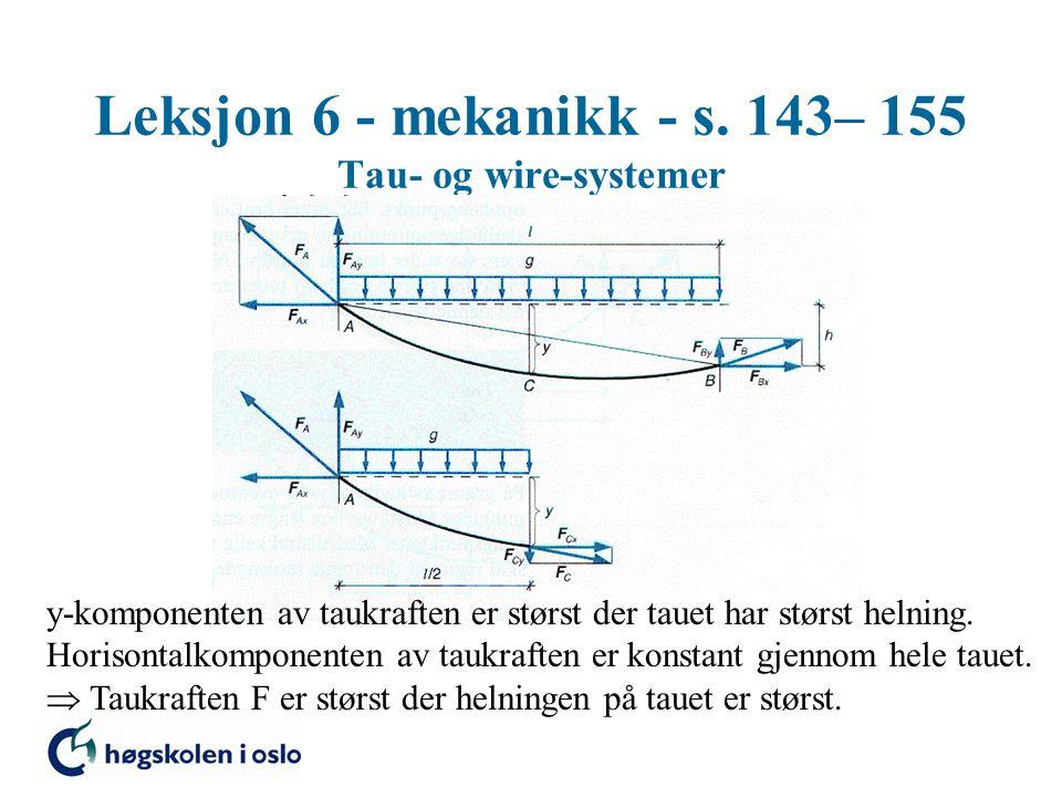 Leksjon 6 - mekanikk - s. 143– 155 Tau- og wire-systemer y-komponenten av taukraften er størst der tauet har størst helning. Horisontalkomponenten av