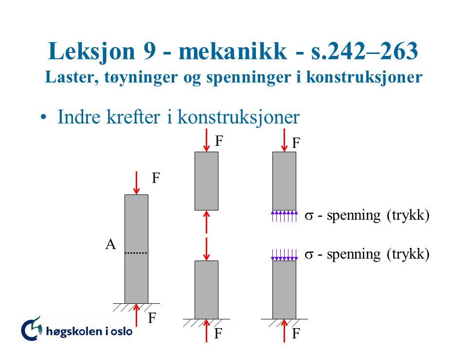 Leksjon 9 - mekanikk - s.242–263 Laster, tøyninger og spenninger i konstruksjoner Indre krefter i konstruksjoner F F F F FF  - spenning (trykk) A