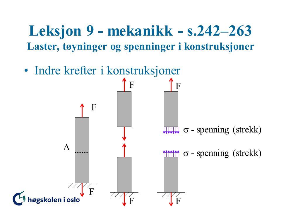 Leksjon 9 - mekanikk - s.242–263 Laster, tøyninger og spenninger i konstruksjoner Indre krefter i konstruksjoner F F F F FF  - spenning (strekk) A