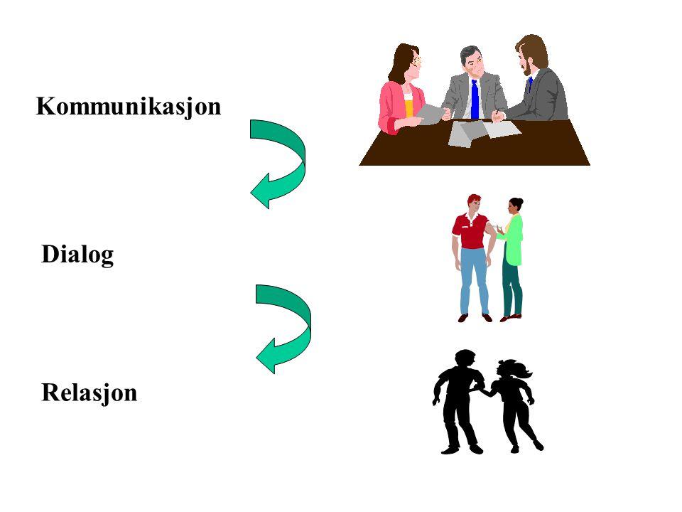 Kommunikasjon Dialog Relasjon
